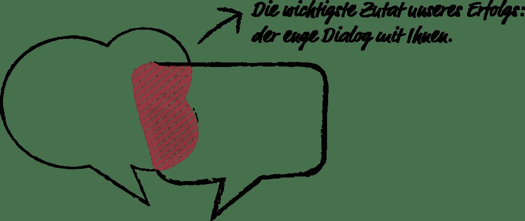Philosophie Dialog VALIO